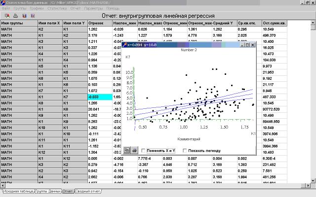 StatBase: бесплатная программа для статистического анализа данных. Линейная регрессия