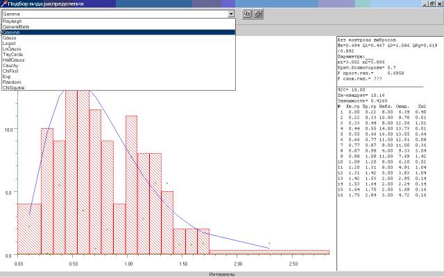 StatBase: бесплатная программа для статистического анализа данных. Автоматический подбор вида распределения.